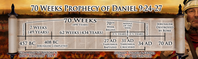 70 Weeks Prophecy.- 2jpg