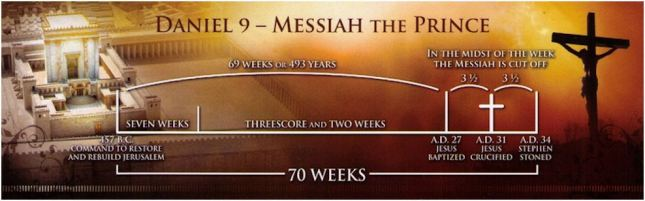 70 Weeks Prophecy.- 3jpg