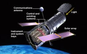 The Hubble Telescope (Image from Google Images)