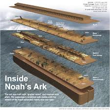 Noah's Ark Image from Google Images