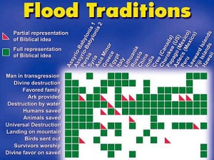 Flood Traditions (Image from Google Images)