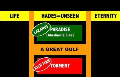 Hades - 1