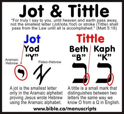 Jot and Tittle - 2