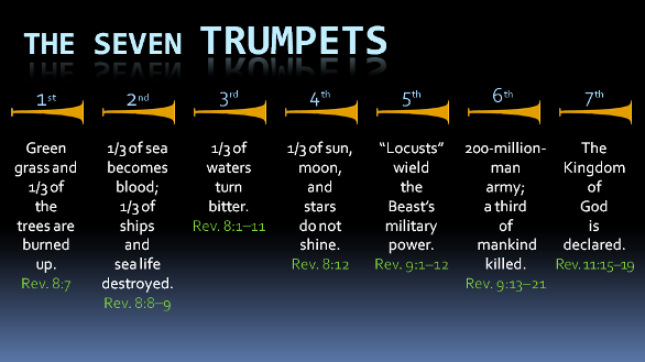 The Seven Trumpets