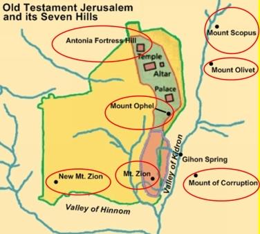 Seven Hills of Jerusalem